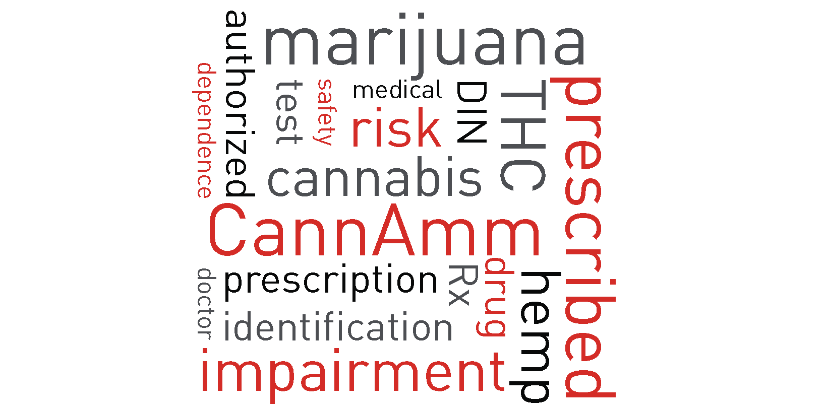 marijuana prescriptions